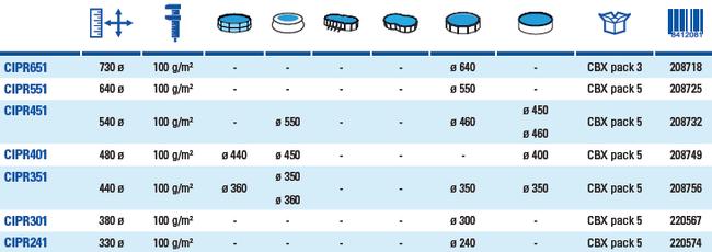 Cubiertas de Invierno para piscinas gre circulares