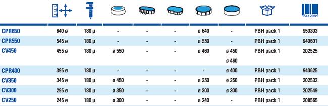 Cubiertas Isotermicas para piscinas gre circulares