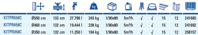 Piscinas Gre Celosia 350x132 ref KITPR358C