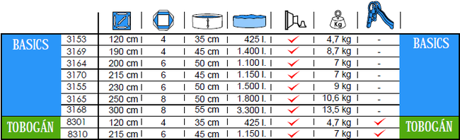 Piscinas Tubulares Toi Basics 190x45 ref 3169