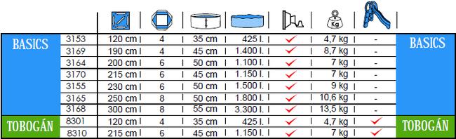 Piscinas Tubulares Toi Basics 215x45 ref 3170