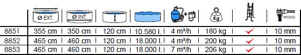 Piscinas de Madera Toi Barrica 350x120 8851